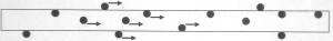 Рис 1. Эскизный показ электрического тока.